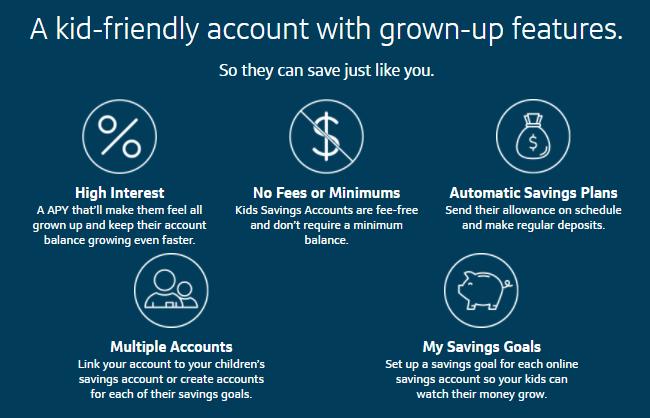 Capital One Kids Savings Account